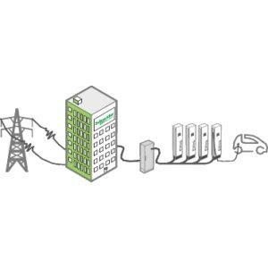 EVlink upravljanje energije